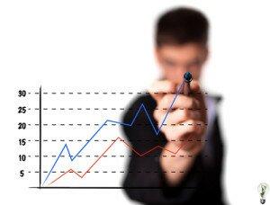 Бизнес идеи, написание бизнес планов
