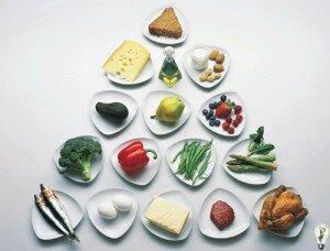 Бизнес идеи, здоровое питание